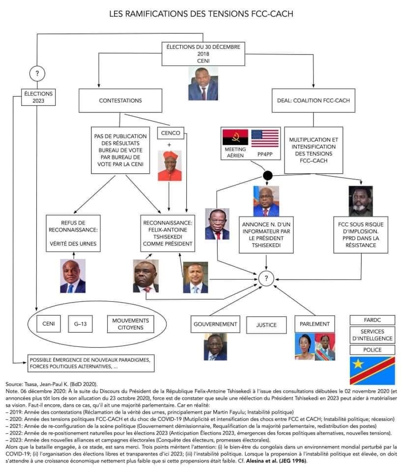 RDC SOCIÉTÉ FACE À CES DIFFÉRENTS NOEUDS DE LA CRISE CONGOLAISE ET À L'AVENIR DE LA RDC | EDITORIAL7.NET
